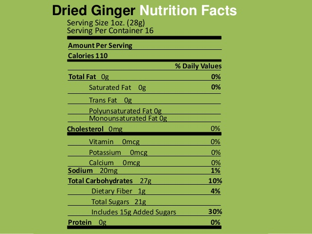dried-ginger-nutrition-facts